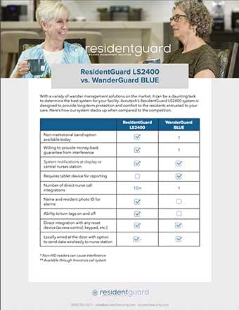 front page of ResidentGuard LS 2400 scorecard